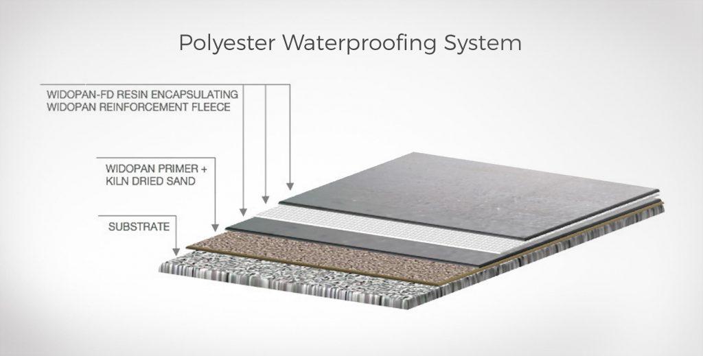Widopan, Liquid Waterproofing Systems, Brentwood, Essex - WIDOPAN-FD Illustration V1