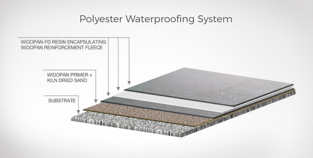 Polyester Waterproofing System - Widopan, Liquid Waterproofing Systems, Brentwood, Essex - WIDOPAN-FD Illustration V1